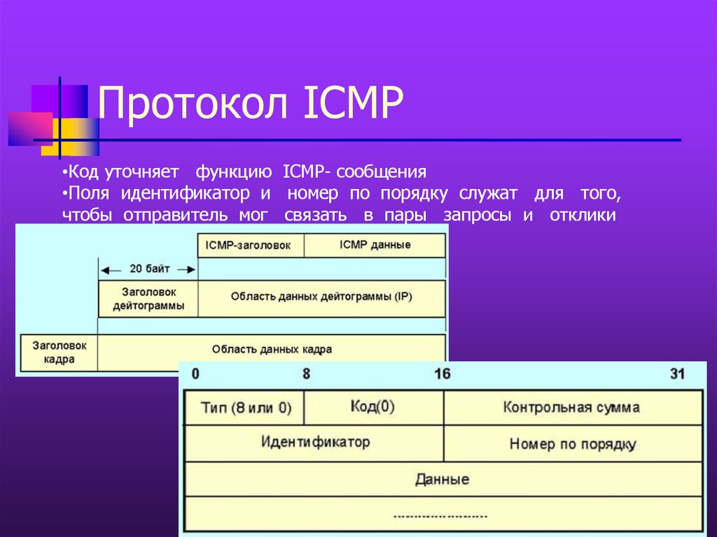 icmp internet control message protocol It is an extension to the internet protocol (ip) defined by rfc 792 icmp supports packets containing error, control, and informational messages it is an error reporting protocol and is used by routers, hosts and network devices to generate error messages when there are problems delivering ip packets.