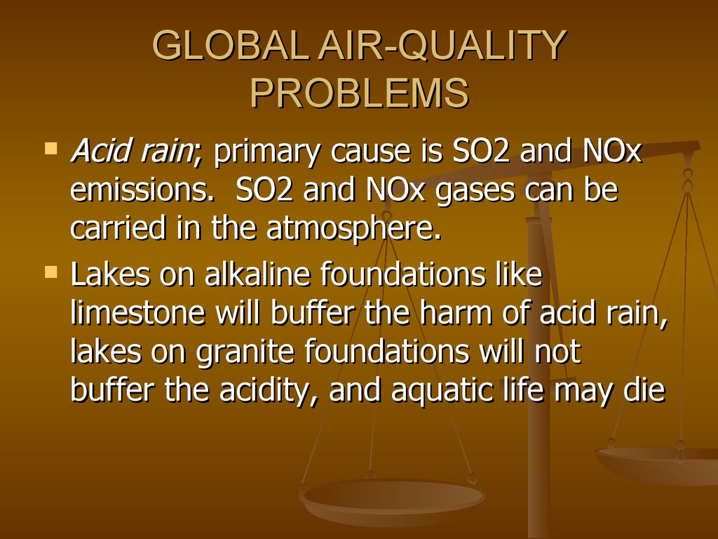 GLOBAL AIR-QUALITY PROBLEMS