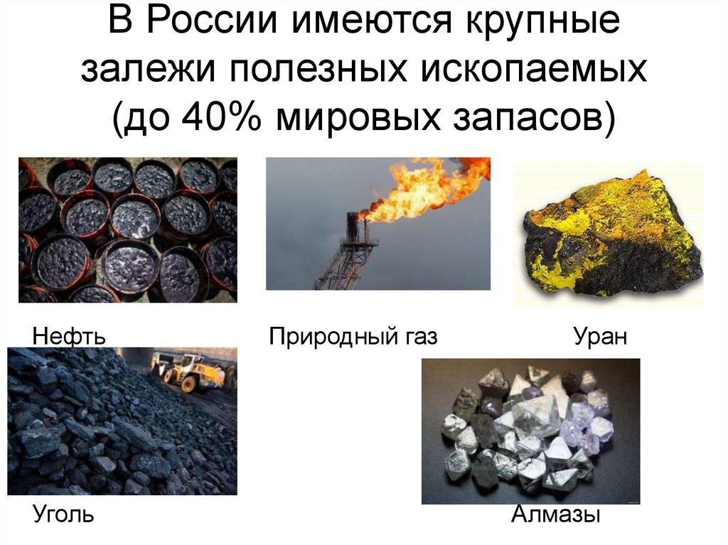 Полезные ископаемые россии название с картинками