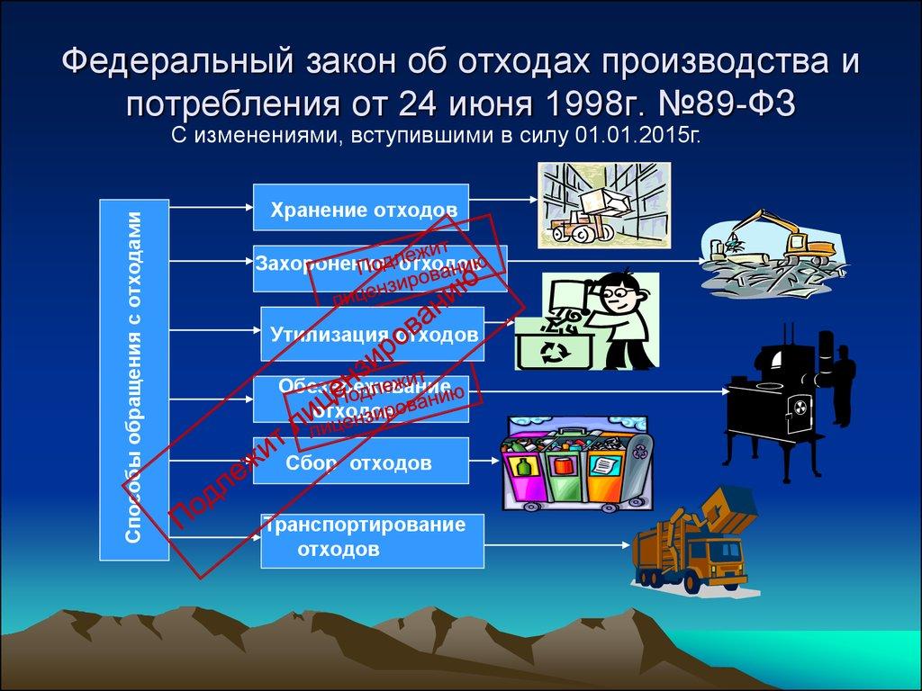в онлайн покере россии об закон