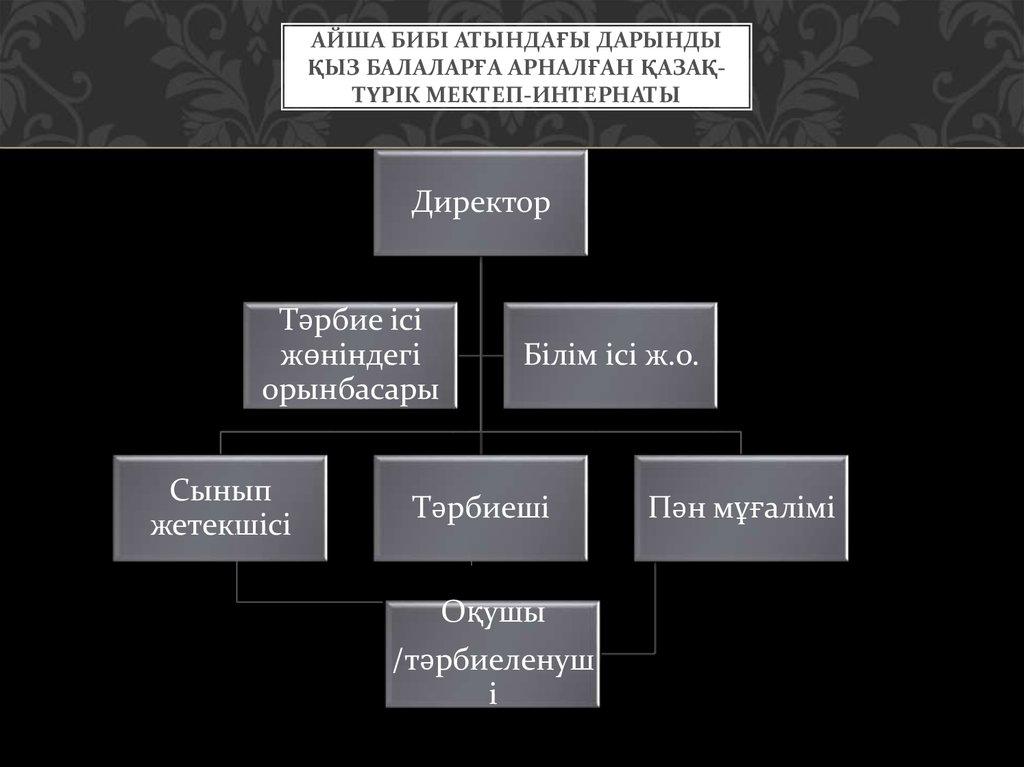 карта ойынының теориясы
