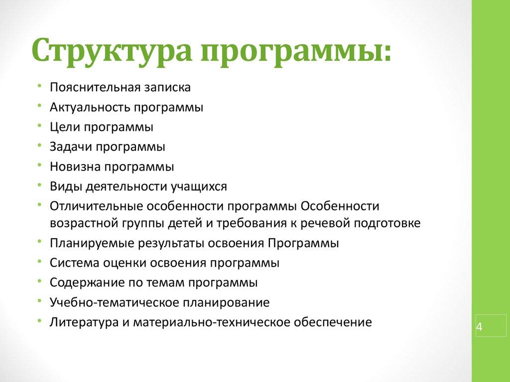 Программа факультатива по русскому языку 3 класс