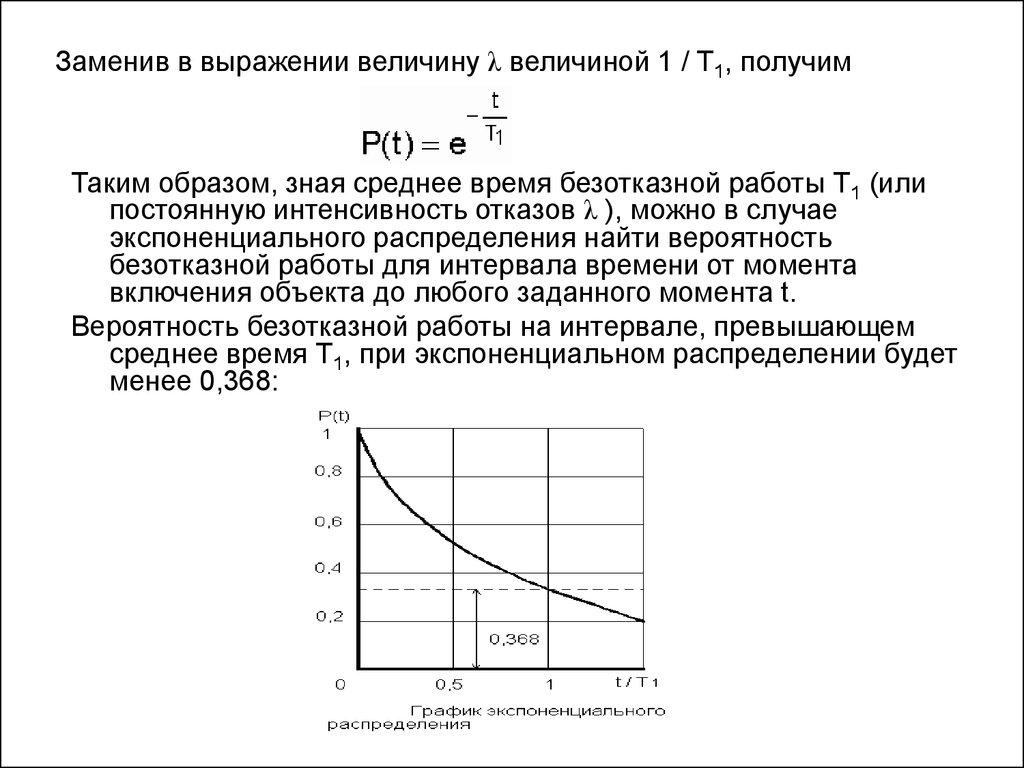 Математическая девушка модель вероятности безотказной работы массажный салон работа девушкам