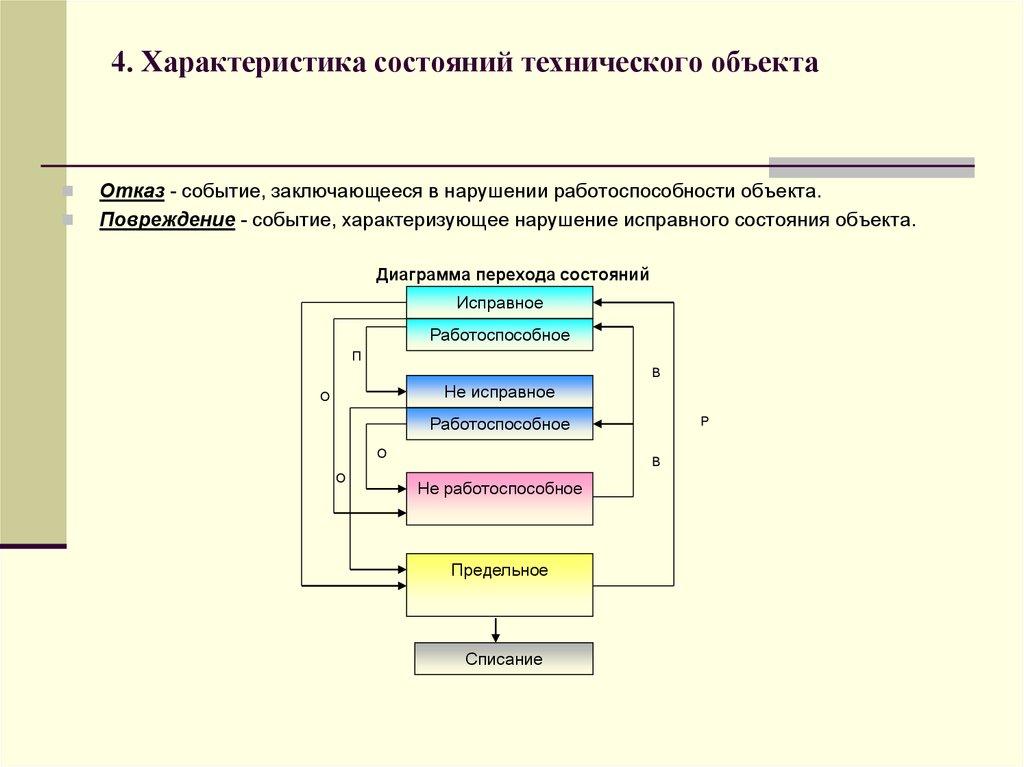 online вестник социально политических наук вып 4