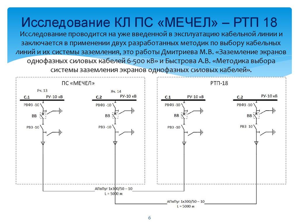 Расчета сечения экрана кабеля из сшитого полиэтилена фото 576