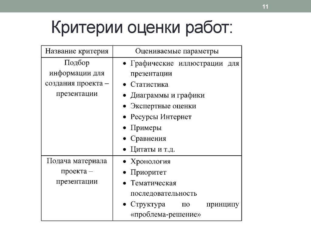 pdf технологии и