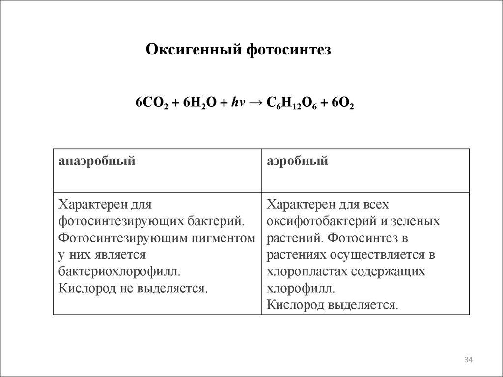 большие бескислородный фотосинтез химическая формула разговор наш
