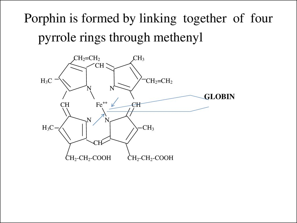 Porphin is formed by linking together of four pyrrole rings through methenyl bridges.