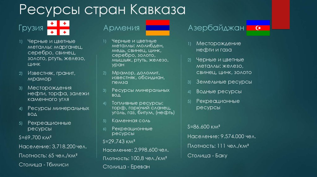 Всего на вопрос о национальности в этих республиках ответили 6 человек, таким образом доля русских в республиках северного кавказа составила менее 9,41 % от определивших свою национальность[47].