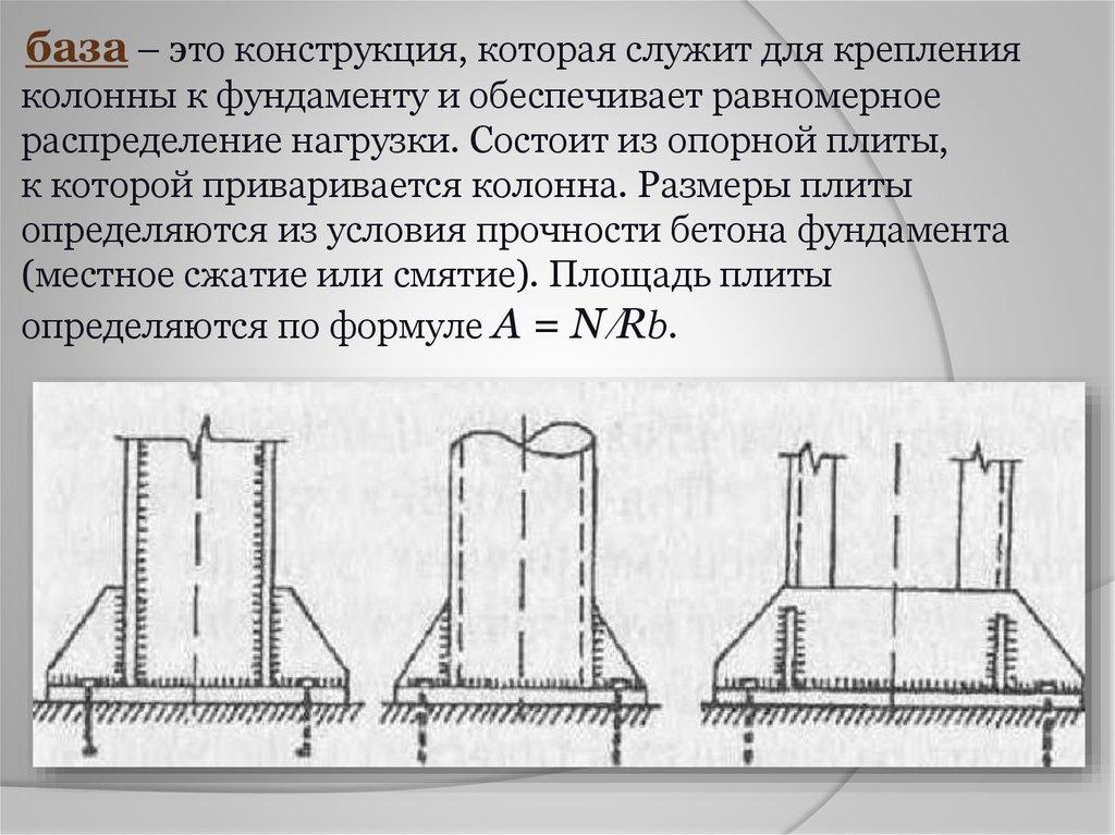 Функции опорных конструкций металлической эстакады