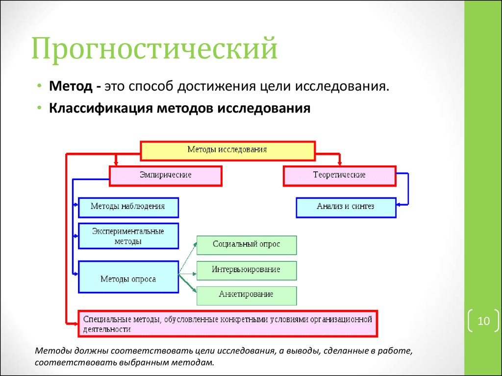 pdf Big