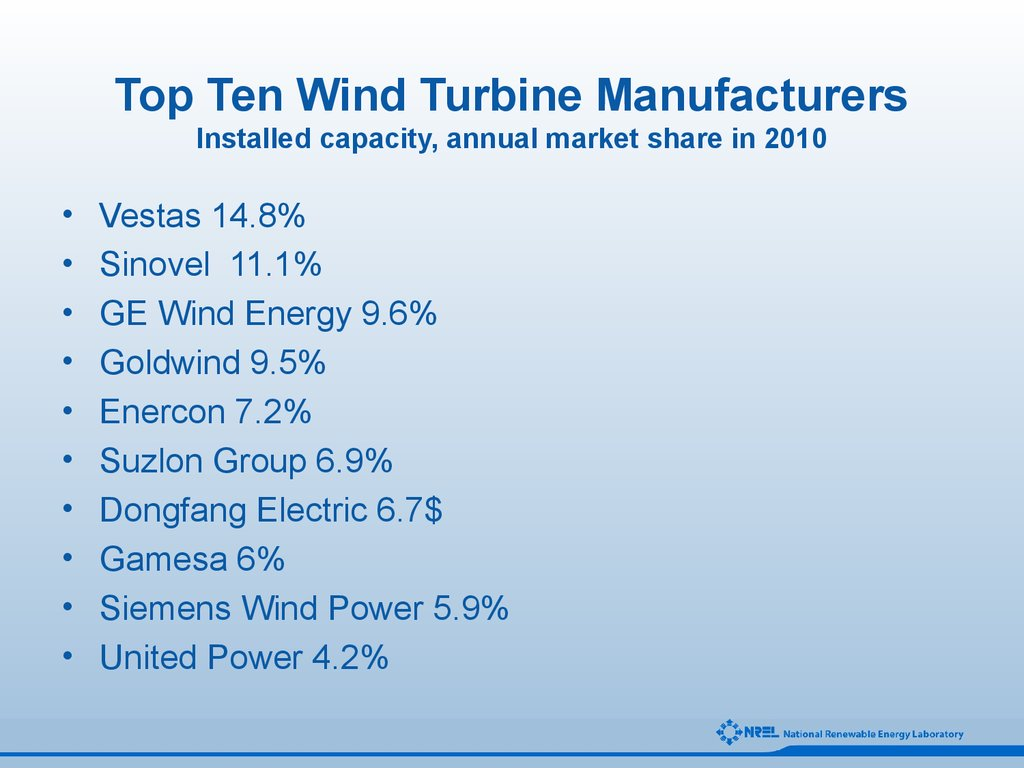 Top Ten Wind Turbine Manufacturers Installed capacity, annual market share in 2010