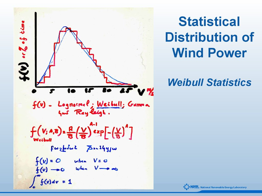 Statistical Distribution of Wind Power Weibull Statistics