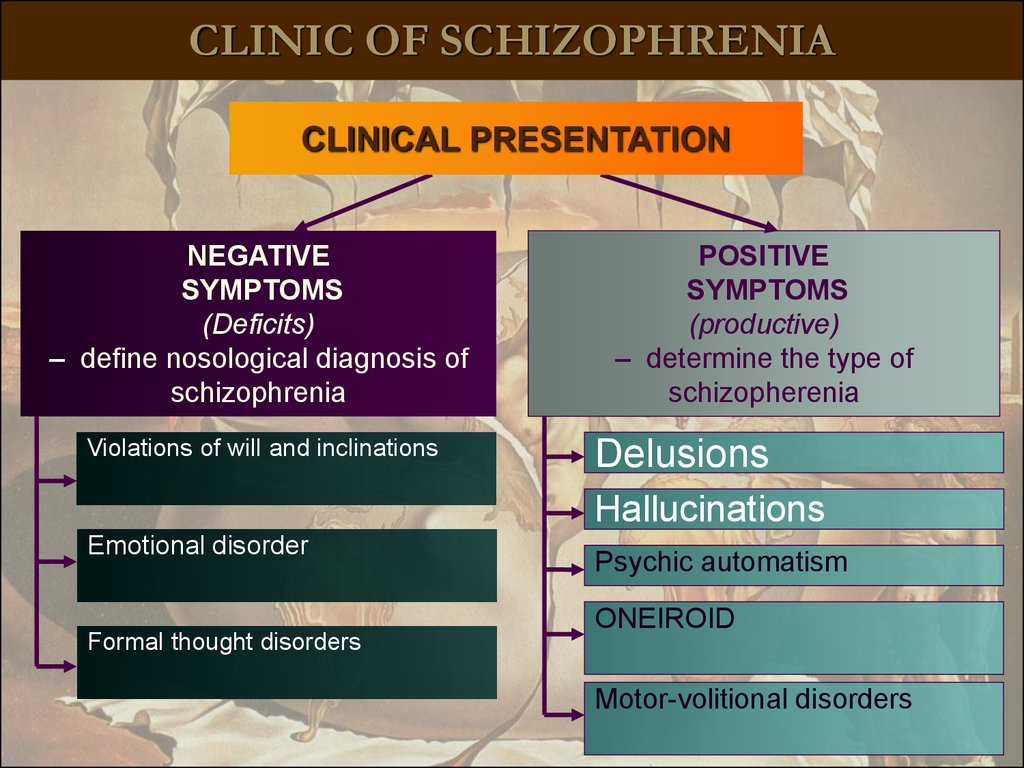 the greatness of schizophrenia Explore information on schizophrenia, including signs and symptoms, treatment, current science, and clinical trials.