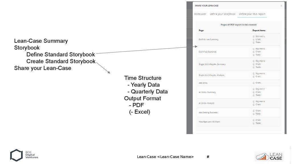 Lean-case summary  Storybook - online presentation