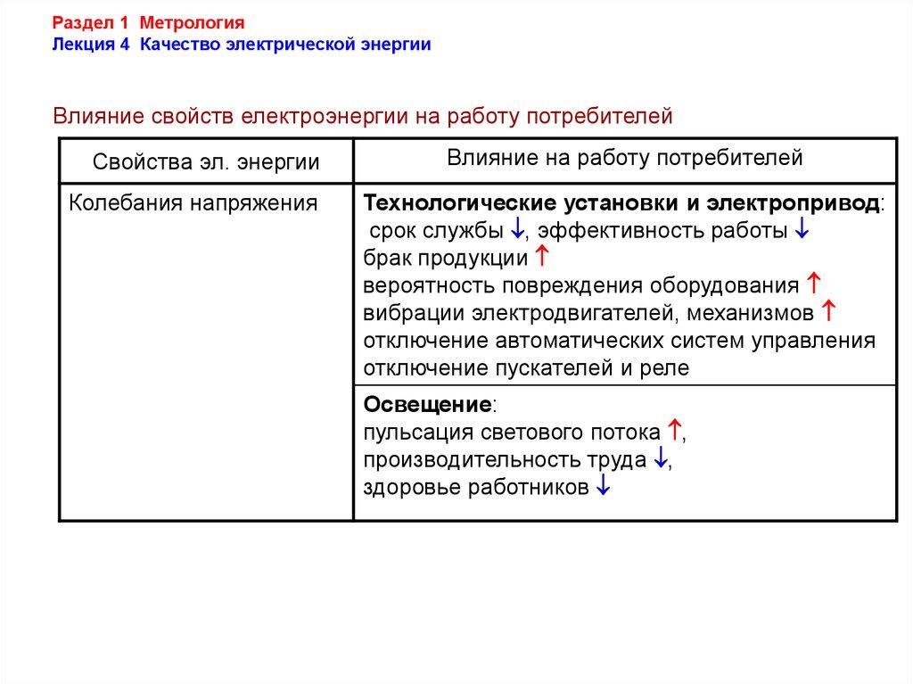 ebook Analysis of Genetic Association