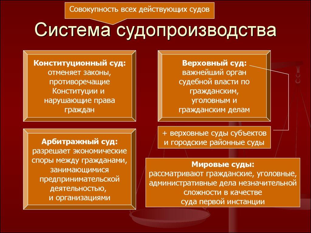 административные дела по какому процессуальному кодексу рукава бывают