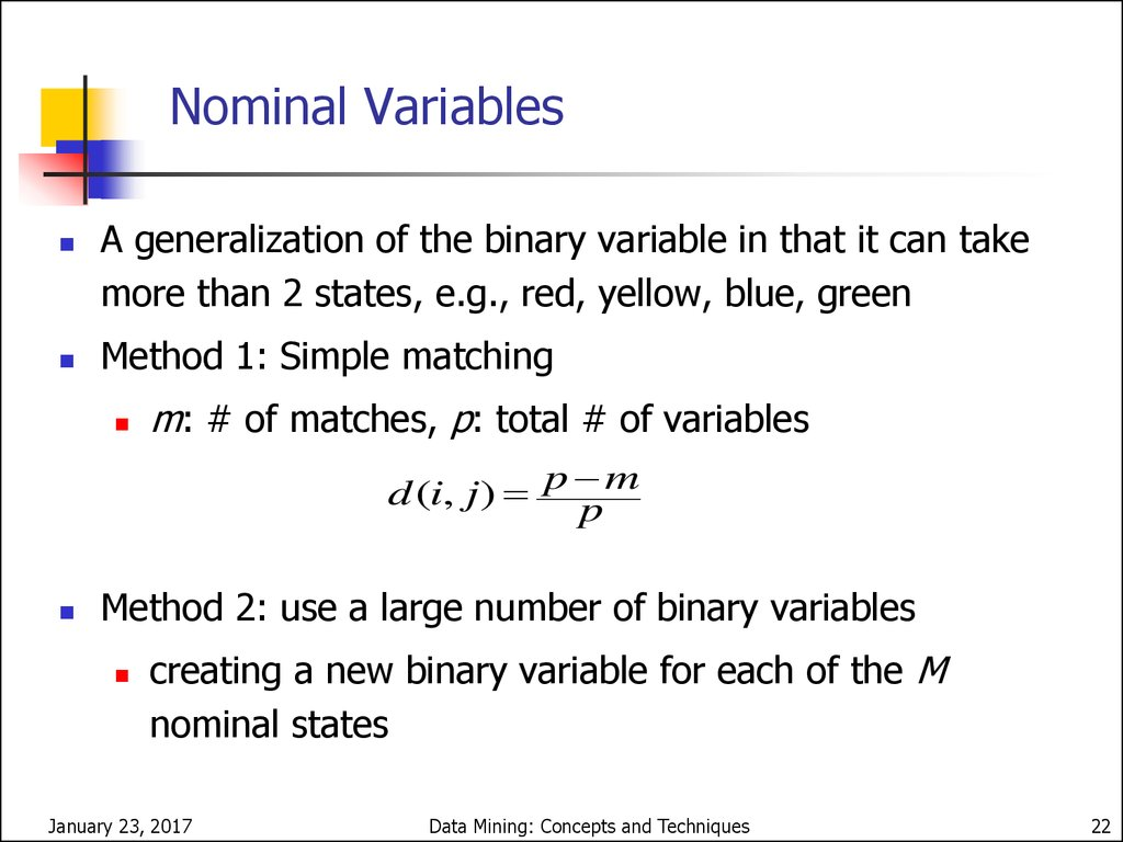 Dissimilarity between Binary Variables