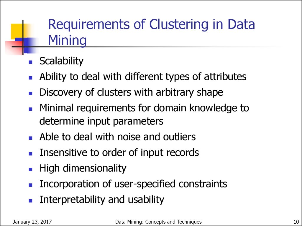 What Is Good Clustering?