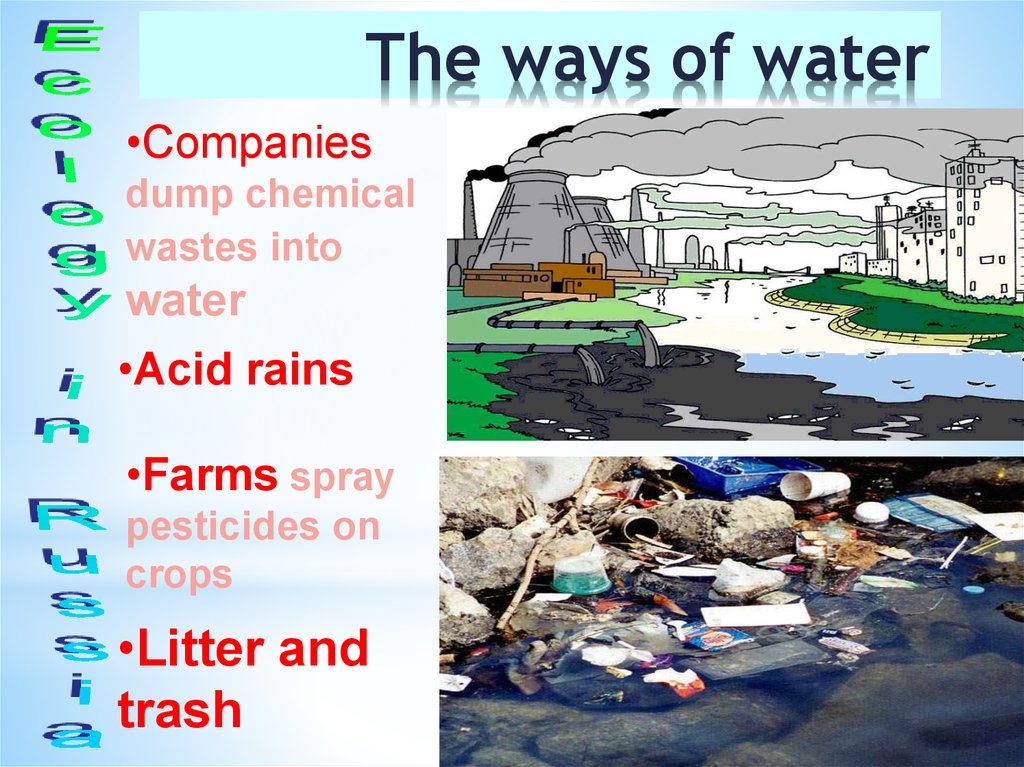 The ways of water pollution