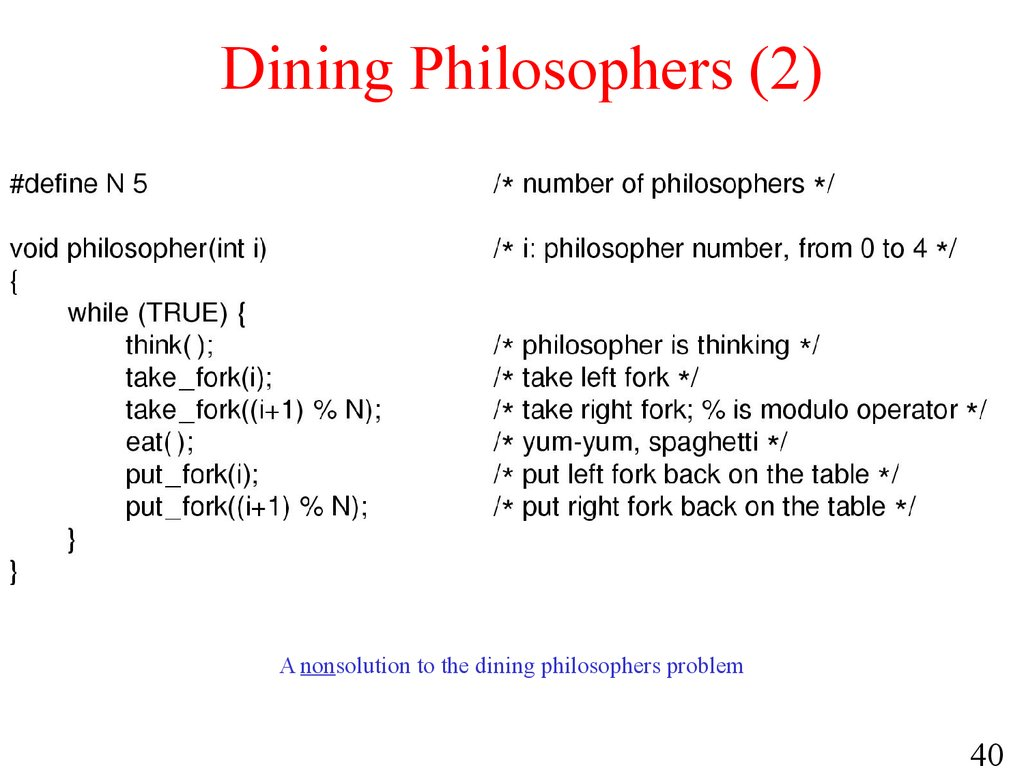 drinking and dining philosophers philosophy essay - philosophy is the study of examining and thinking about questionable ethical problems and/or bertrand russell's essay addresses many issues concerning philosophy in the writing, he states the major philosophers during this period were materialists such as plato, aristotle, epicurus, and.