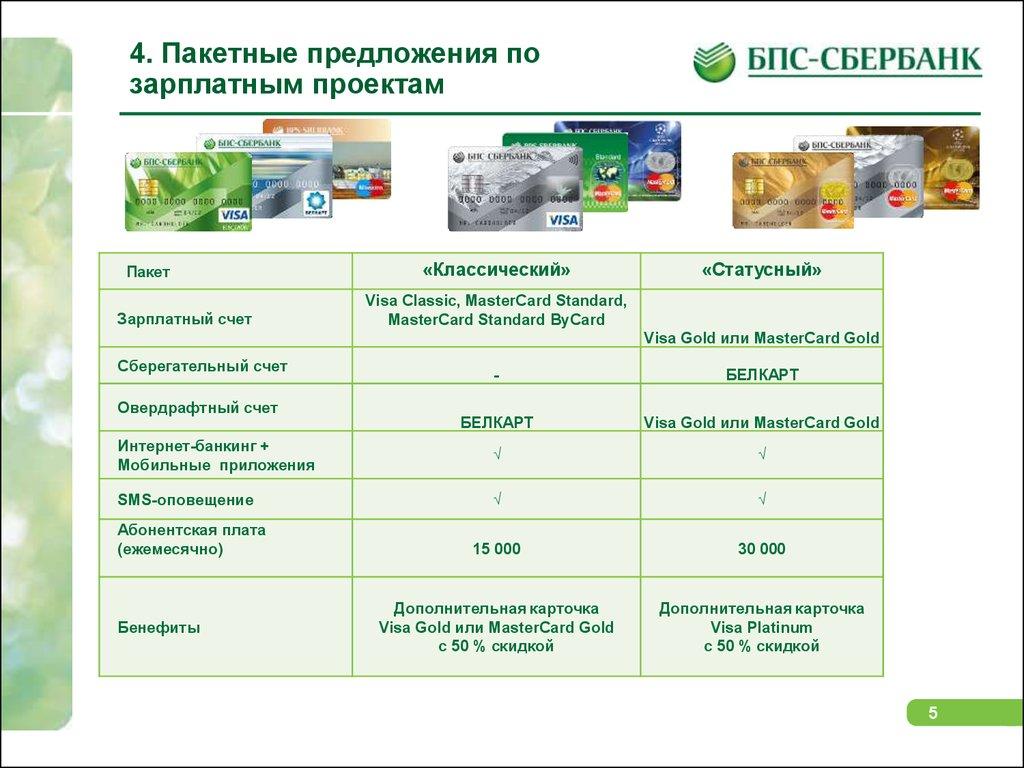 Зарплатный кредит сбербанк