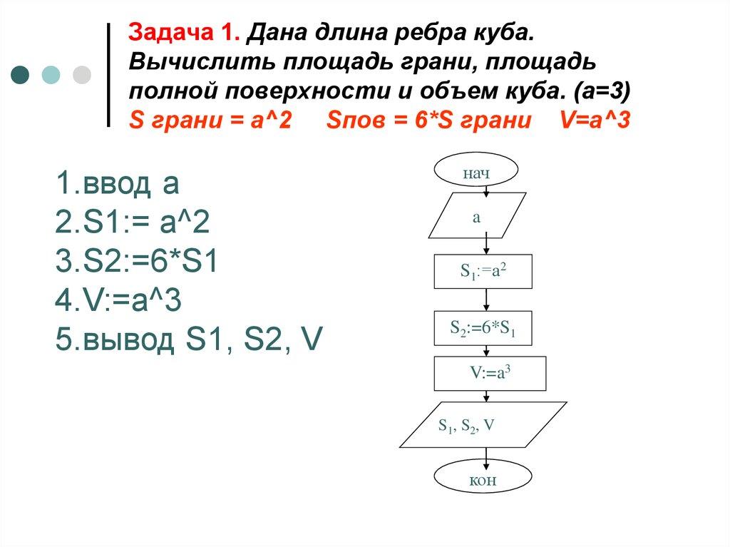 Площадь куба решение задач теория вероятности решение задач егэ по