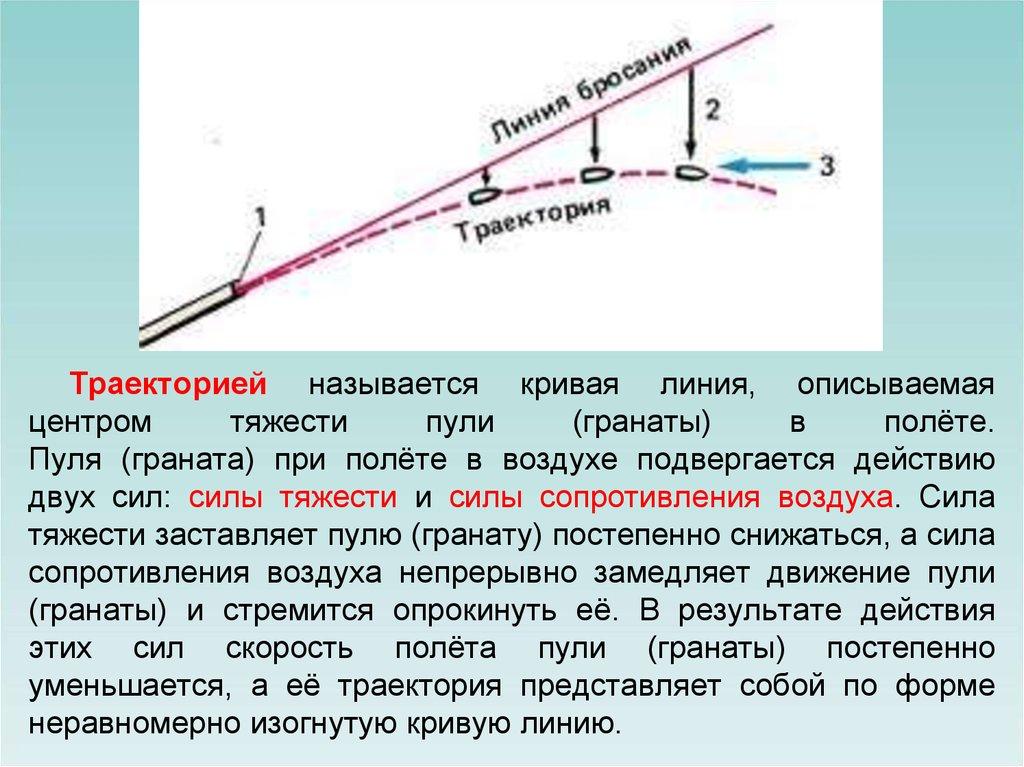 Термобелье оптом траектория полета пули и ее элементы такое