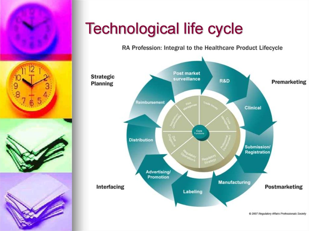 Technological life cycle