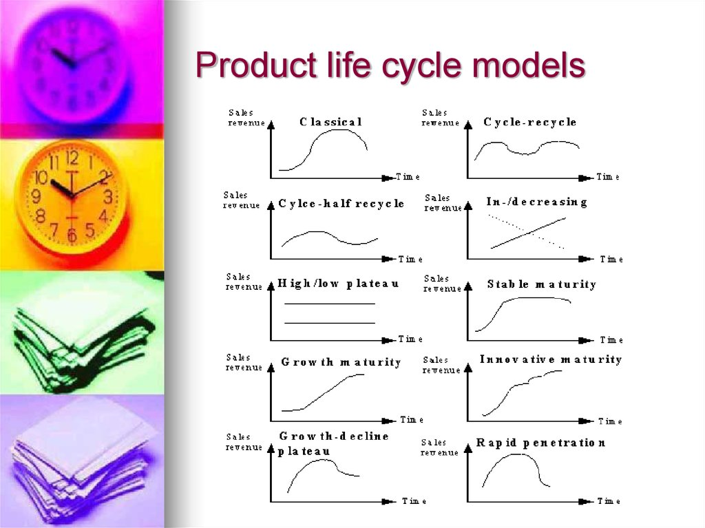 Product life cycle models