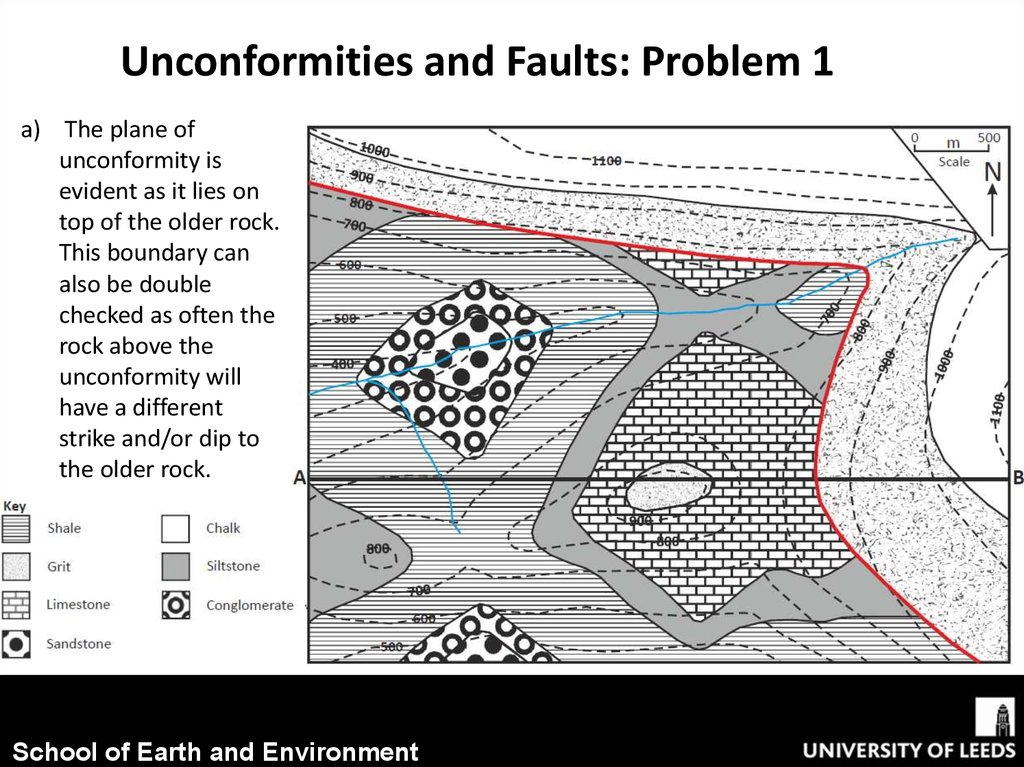Unconformities And Faults