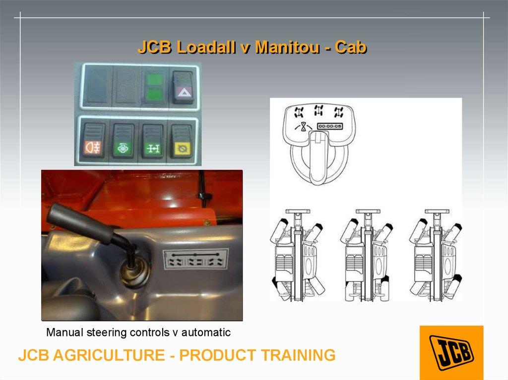 JCB 541-70 Agri Super v Manitou 741- 120 LSU - презентация on
