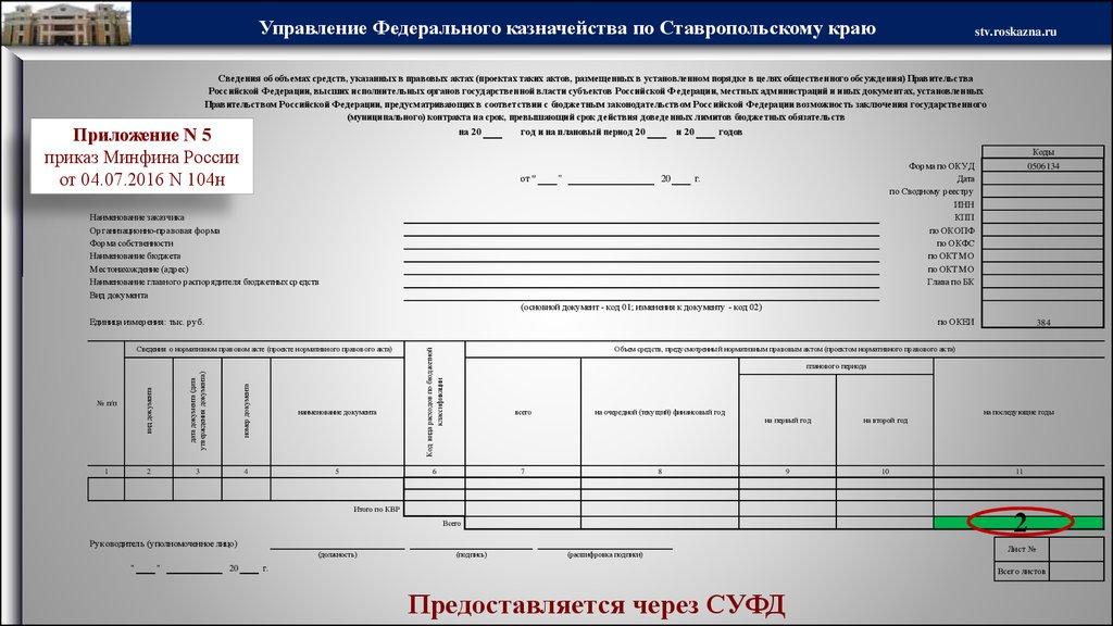 Тверская филармония — нормативные документы.