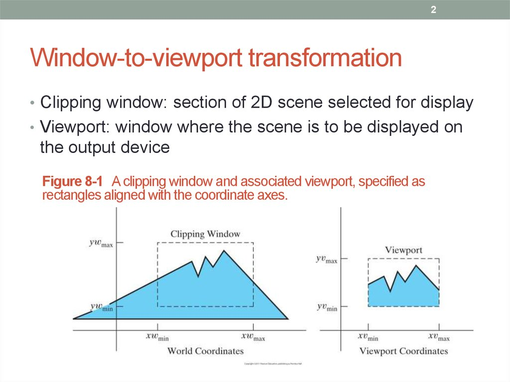 Window-to-viewport transformation