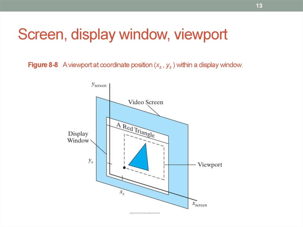 Screen, display window, viewport
