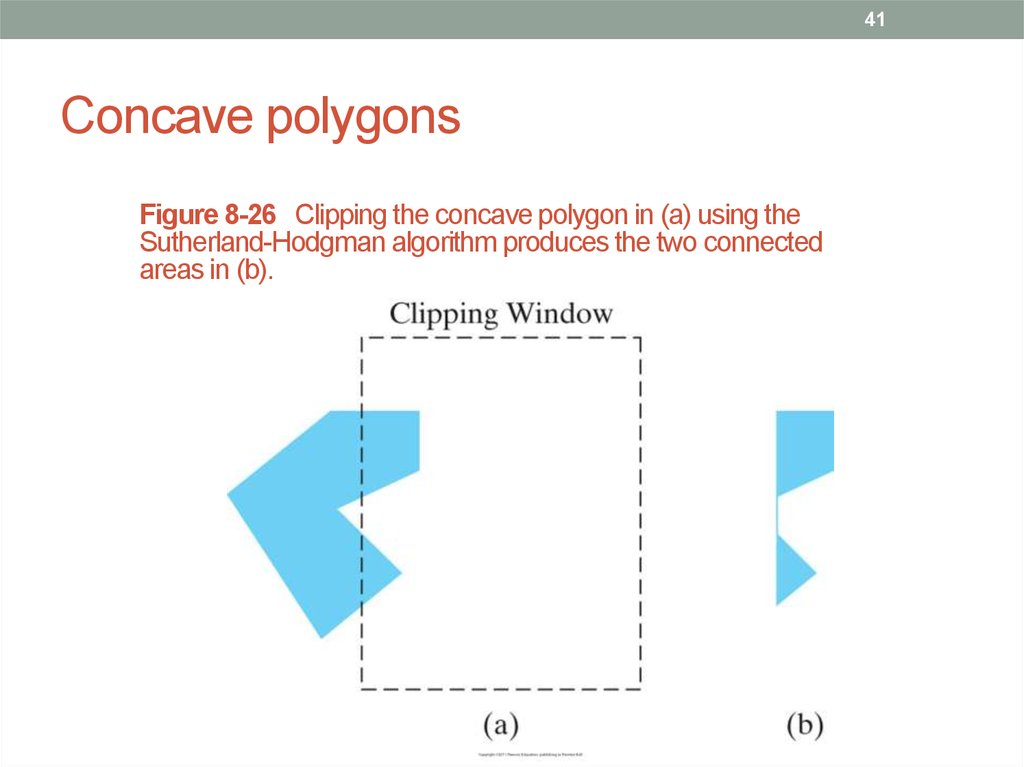 Concave polygons