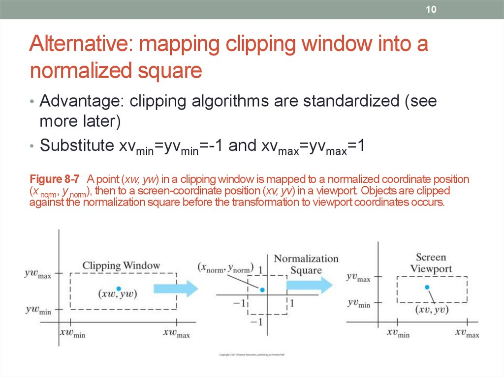 Alternative: mapping clipping window into a normalized square