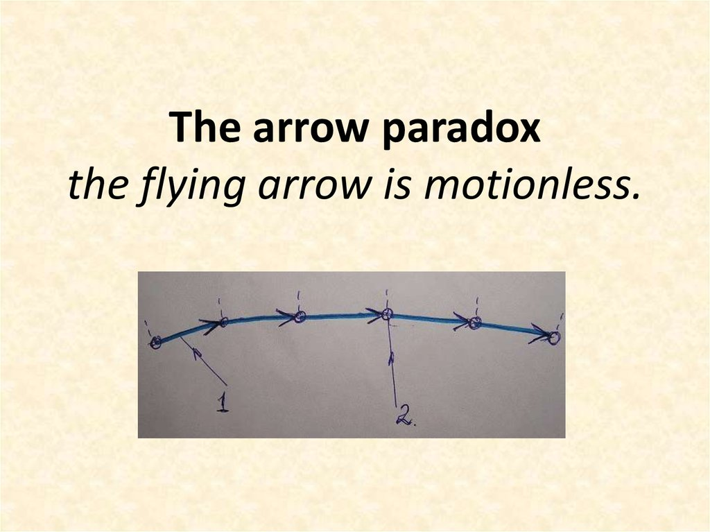 The arrow paradox the flying arrow is motionless.