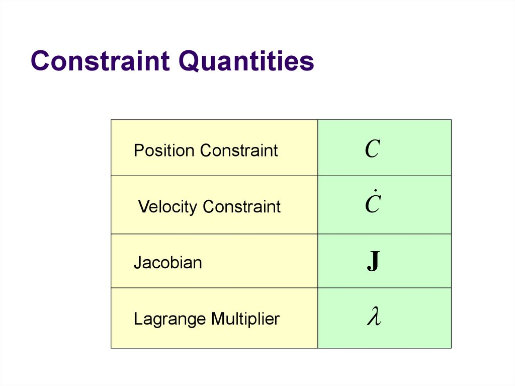 Constraint Quantities