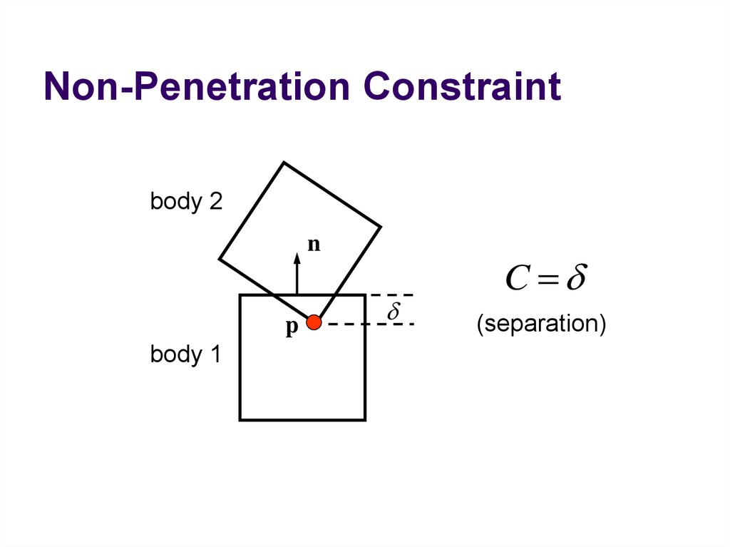 Non-Penetration Constraint