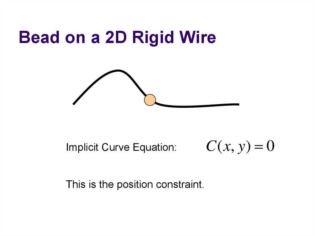 Bead on a 2D Rigid Wire
