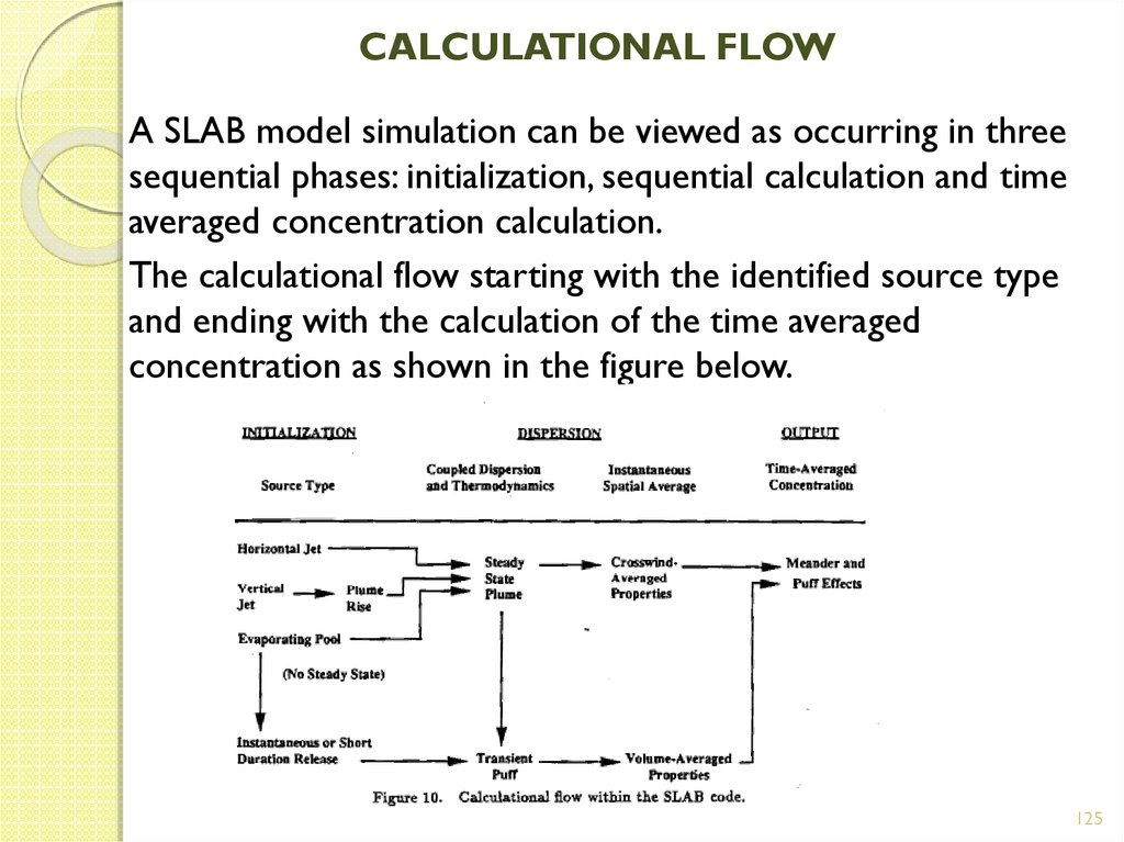 CALCULATIONAL FLOW