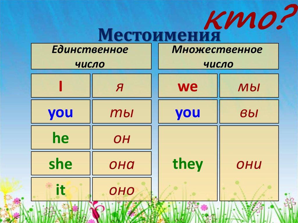 Английское произношение английская транскрипция