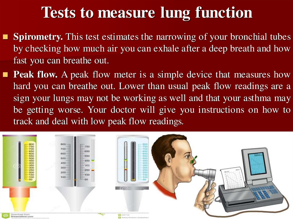 Tests to measure lung function