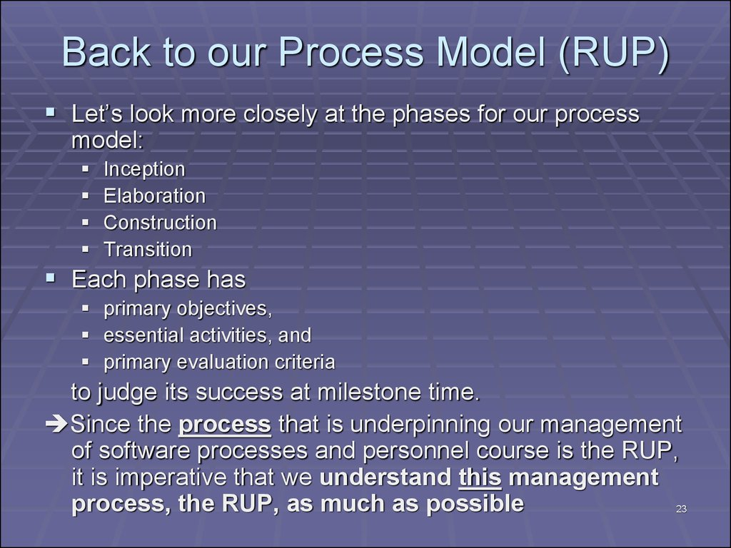 Back to our Process Model (RUP)