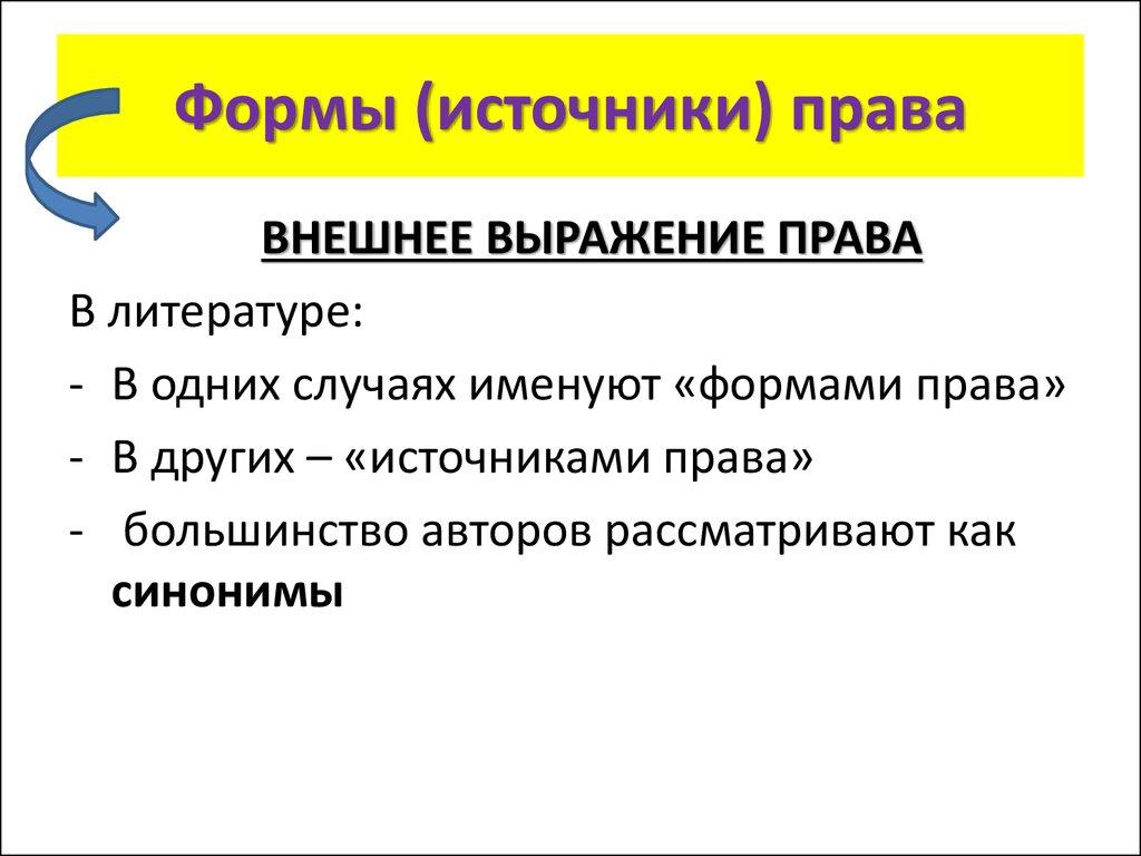 Шпаргалка права формы рф (источники) в