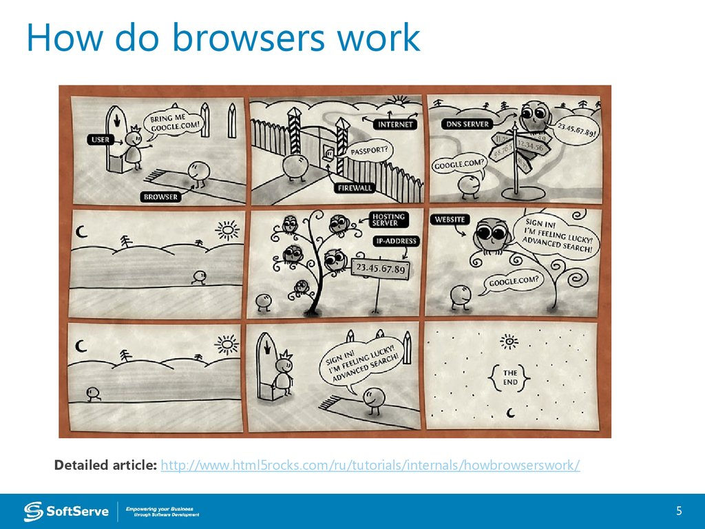 How do browsers work
