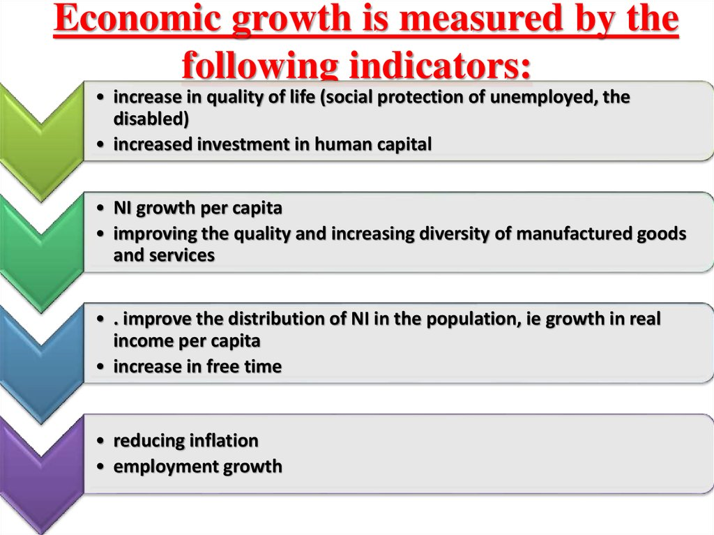 Economic growth is measured by the following indicators: