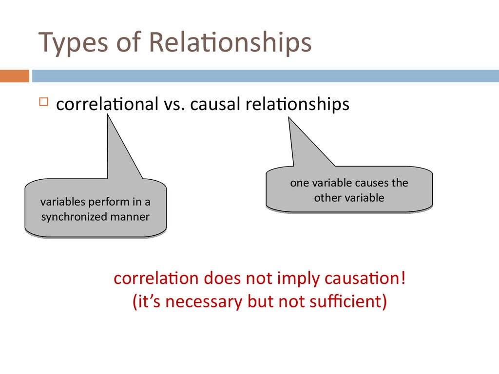 causation correlation checkpoint Dealing with the causation issue n o discussion of evaluation nuts and bolts is complete without some mention of the causation issue although this is a relatively simple  checkpoint because identifying anything as an outcome is saying that it was caused by the evaluand.