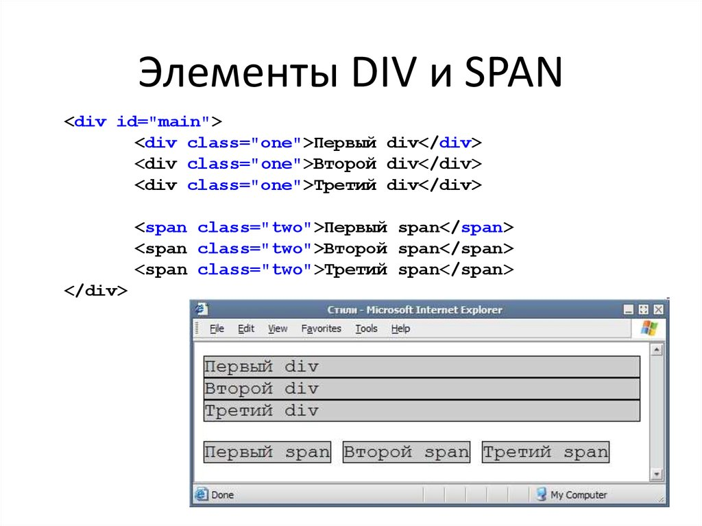 Элементы DIV и SPAN